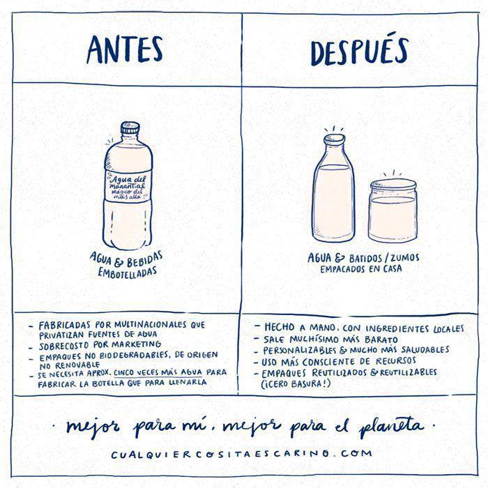 Agua de grifo en tu propia botella. Imagen cualquiercositaescarino.com