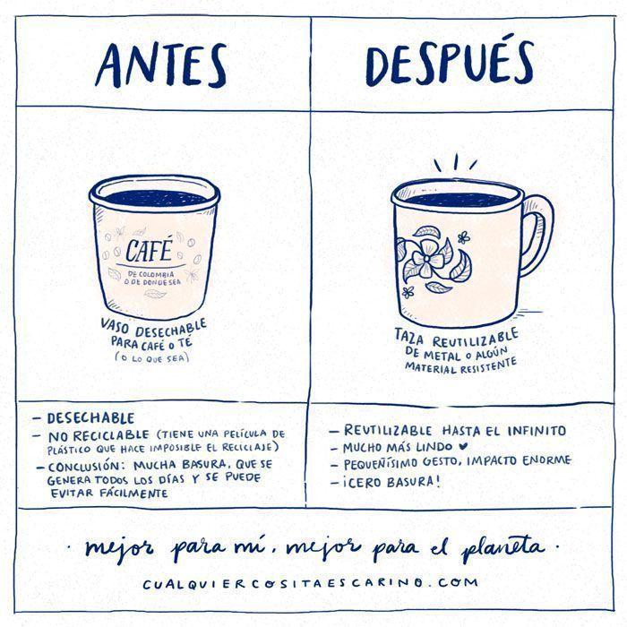 tazas-resutilizables mejor que vasos desechables. By cualquiercositaescarino.com